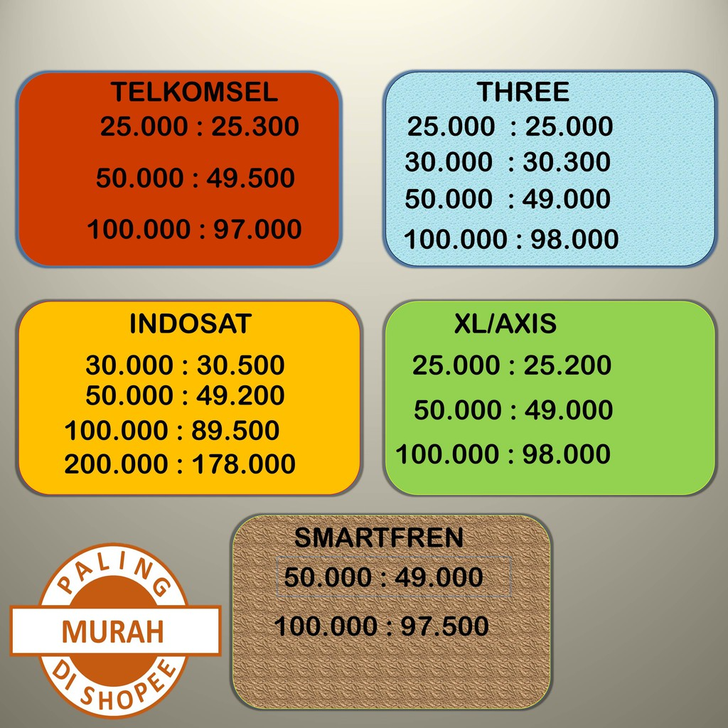 Isi Ulang Pulsa Murah Nominal 25rb 25ribu 25000 25k Shopee Voucher Indosat Indonesia