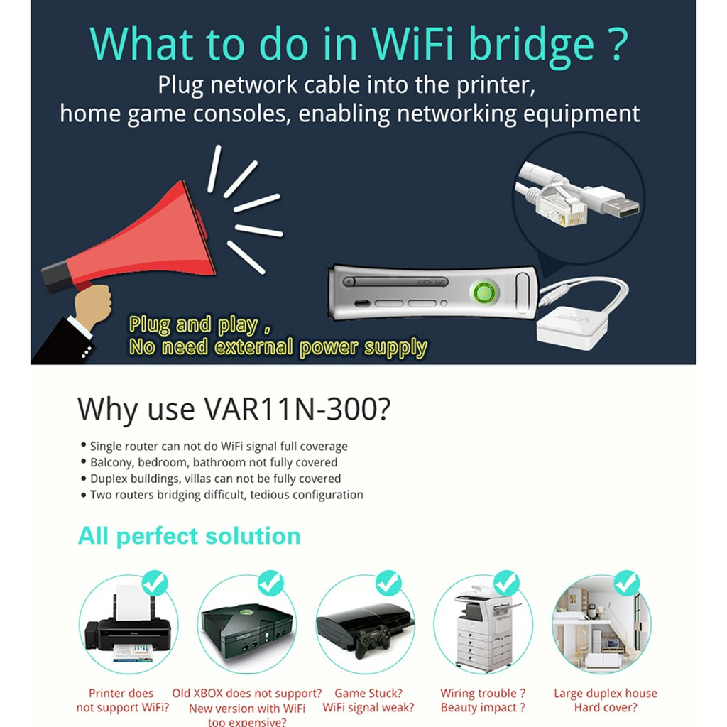VONETS VAR11N-300 300Mbps WiFi To Ethernet Wireless Repeater AP Bridge Router DK