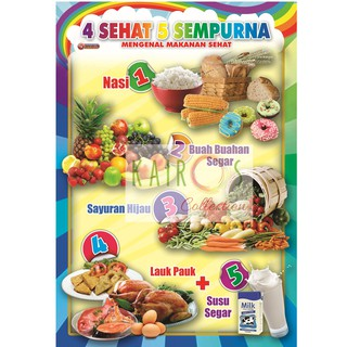 Poster Vegetables Sayuran Shopee Indonesia