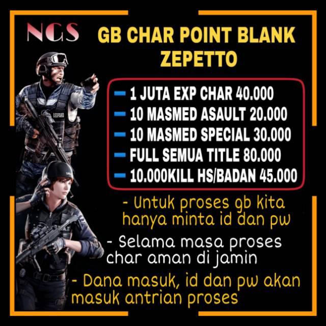 Point Blank Id