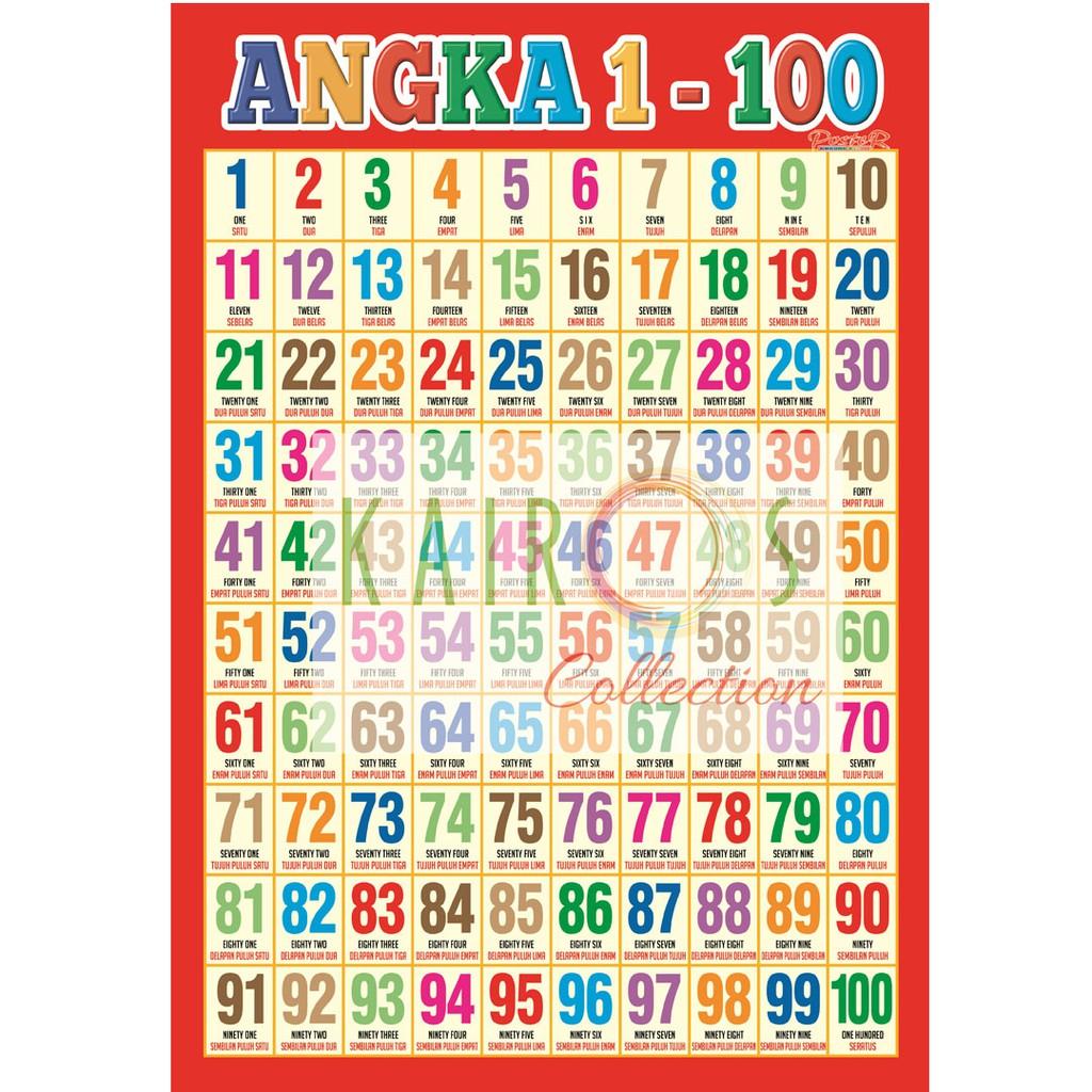 Poster Angka 1 100 Shopee Indonesia