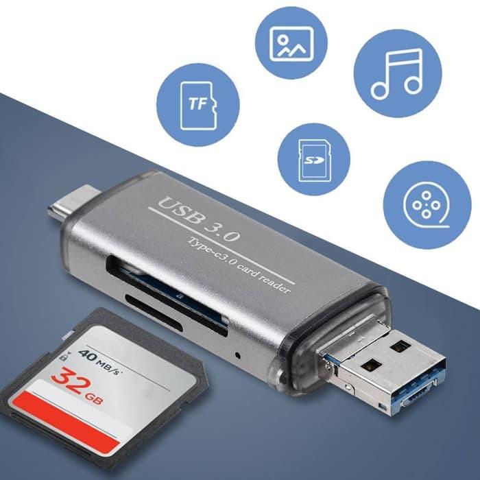 USB C Card Reader USB 3.1 Dual Slot Flash Memory TF SD Card Reader SDXC MMC SDHC