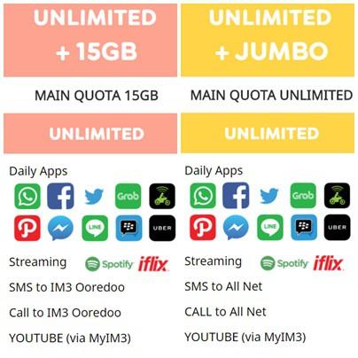 PROMO PAKET DATA INTERNET KUOTA INDOSAT ADD ON 2GB 4GB 8GB 10GB 24 JAM