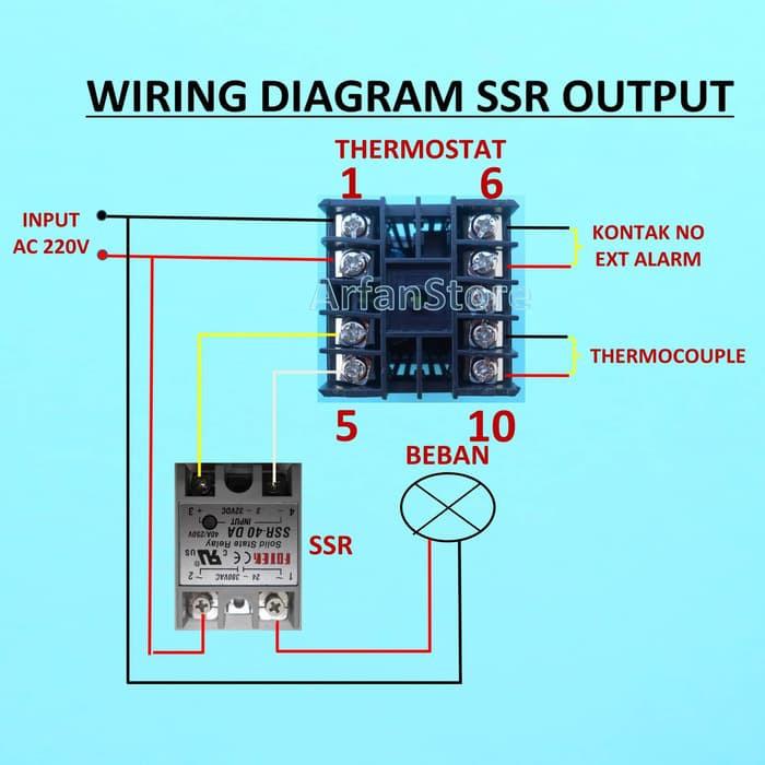 Ihc Wiring Diagram