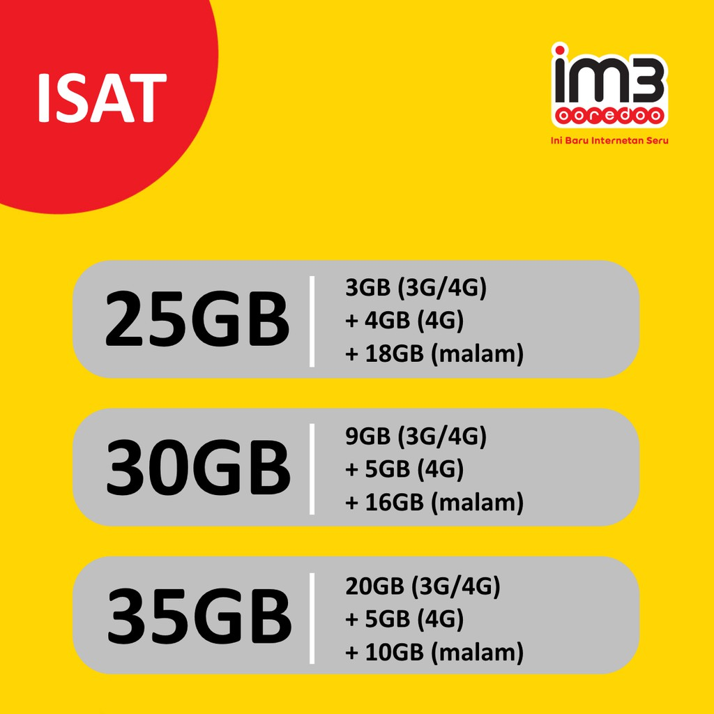 Kuota Indosat 1gb 2gb 3gb 7gb 10gb 15gb 30gb 35gb Voucher Inject Unlimited
