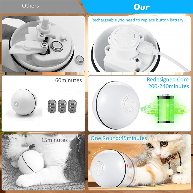 Allinone Automatic Pet Cat Led Luminous Rolling Ball Usb Charging Electronic Smart Cat Toy Balls Shopee Indonesia