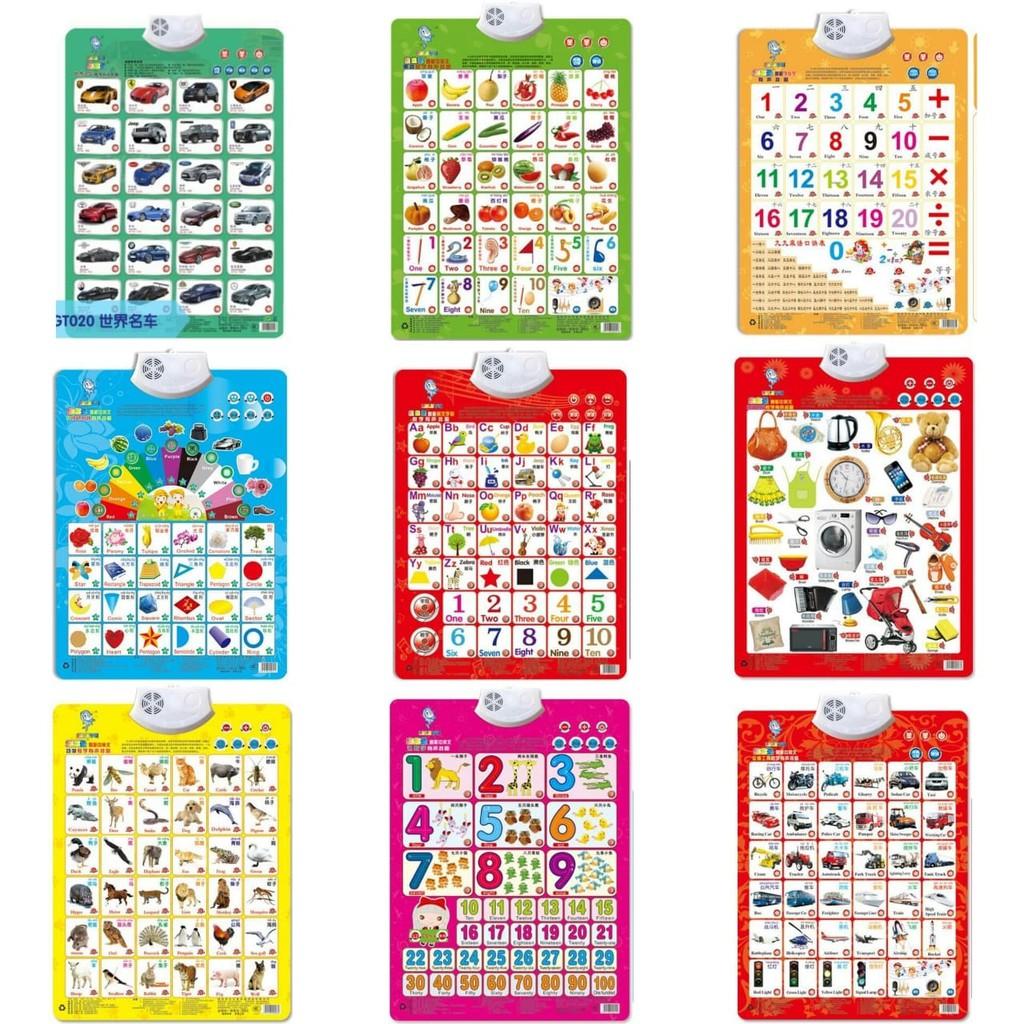 Rb Apple Learning Holy Quran 6 Tombol Mainan Edukasi Anak Shopee Apel Al Indonesia