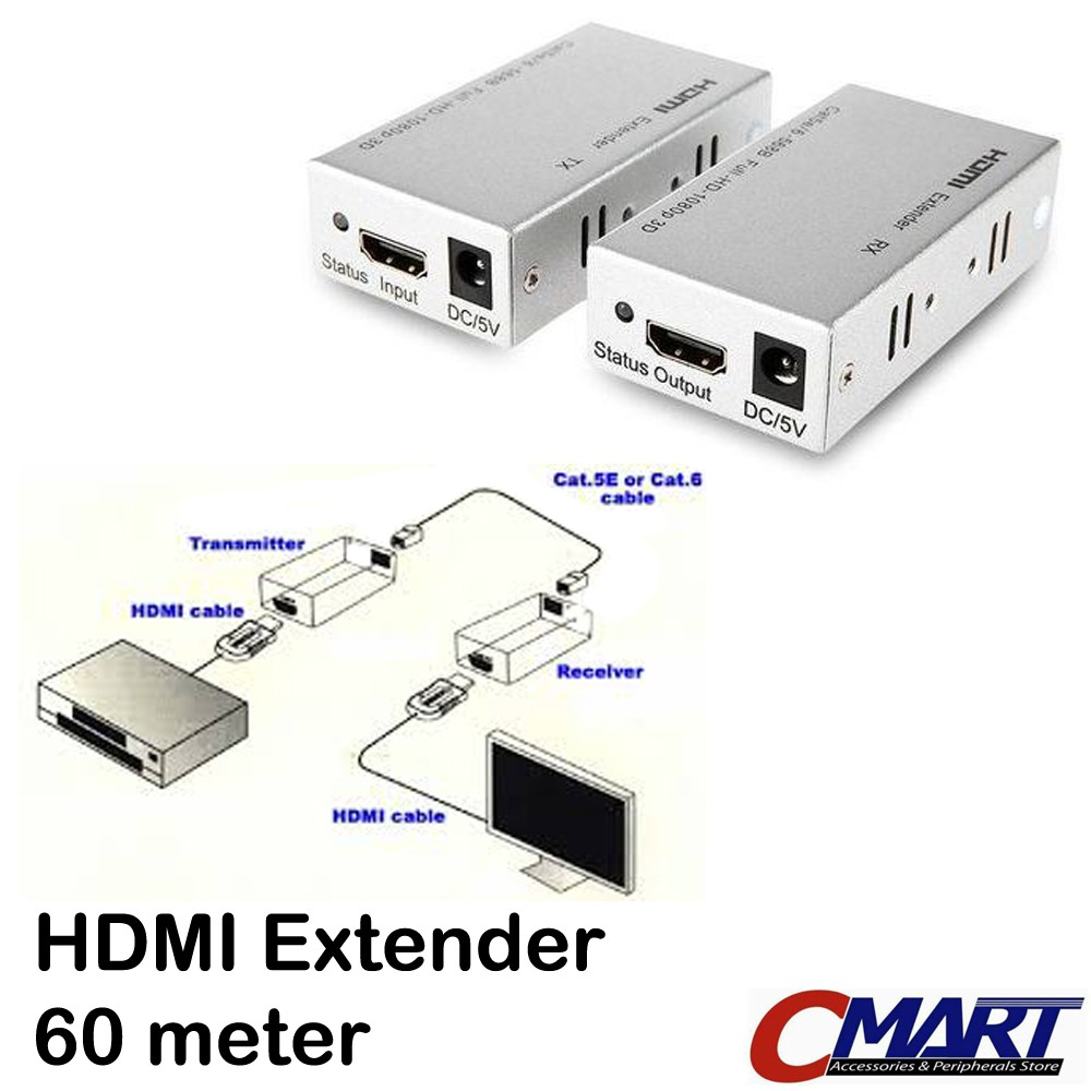 HDMI Extender by Cat 5e//6 Network Cable up to 60 M Long Distance Transmission
