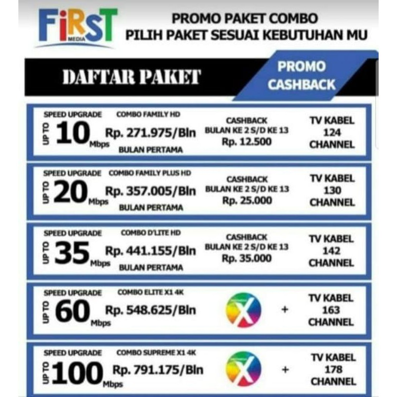 Promo First Media Daftar FirstMedia Online