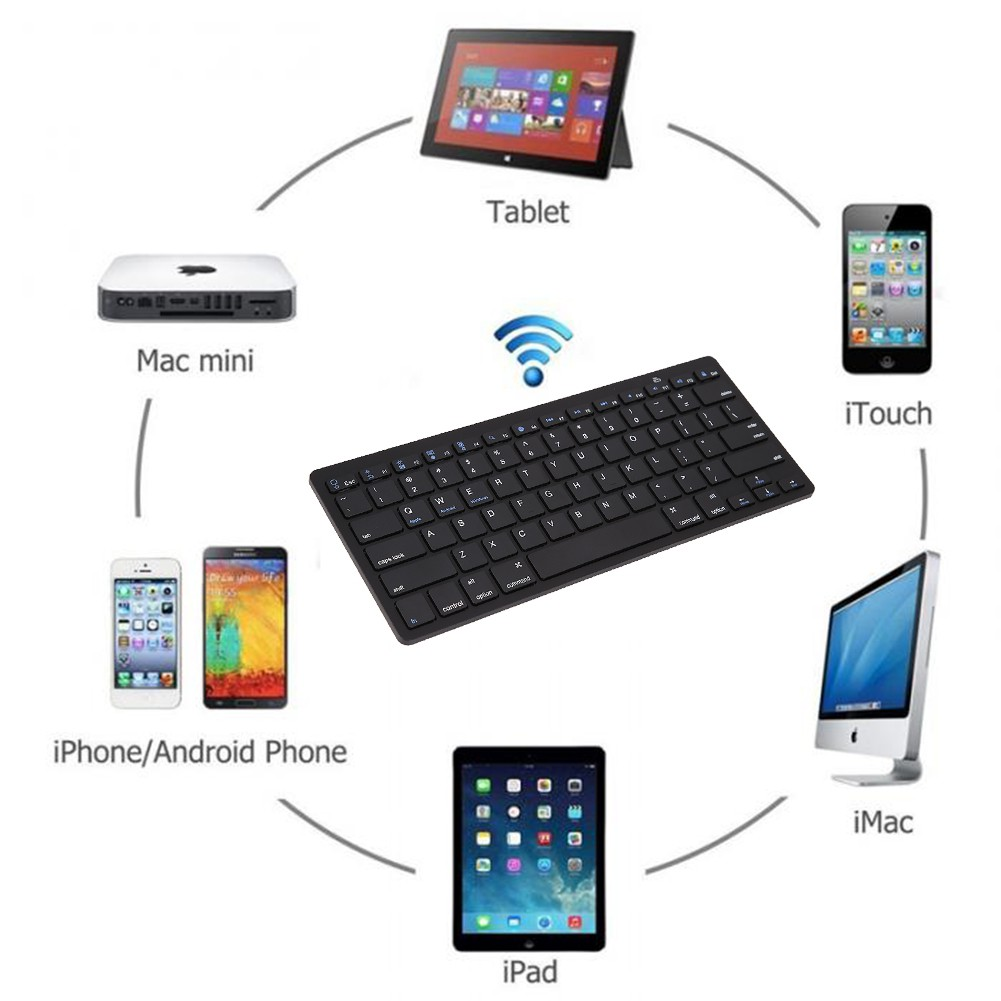 Wireless Bluetooth Keyboard for iPad Air 1 2 3