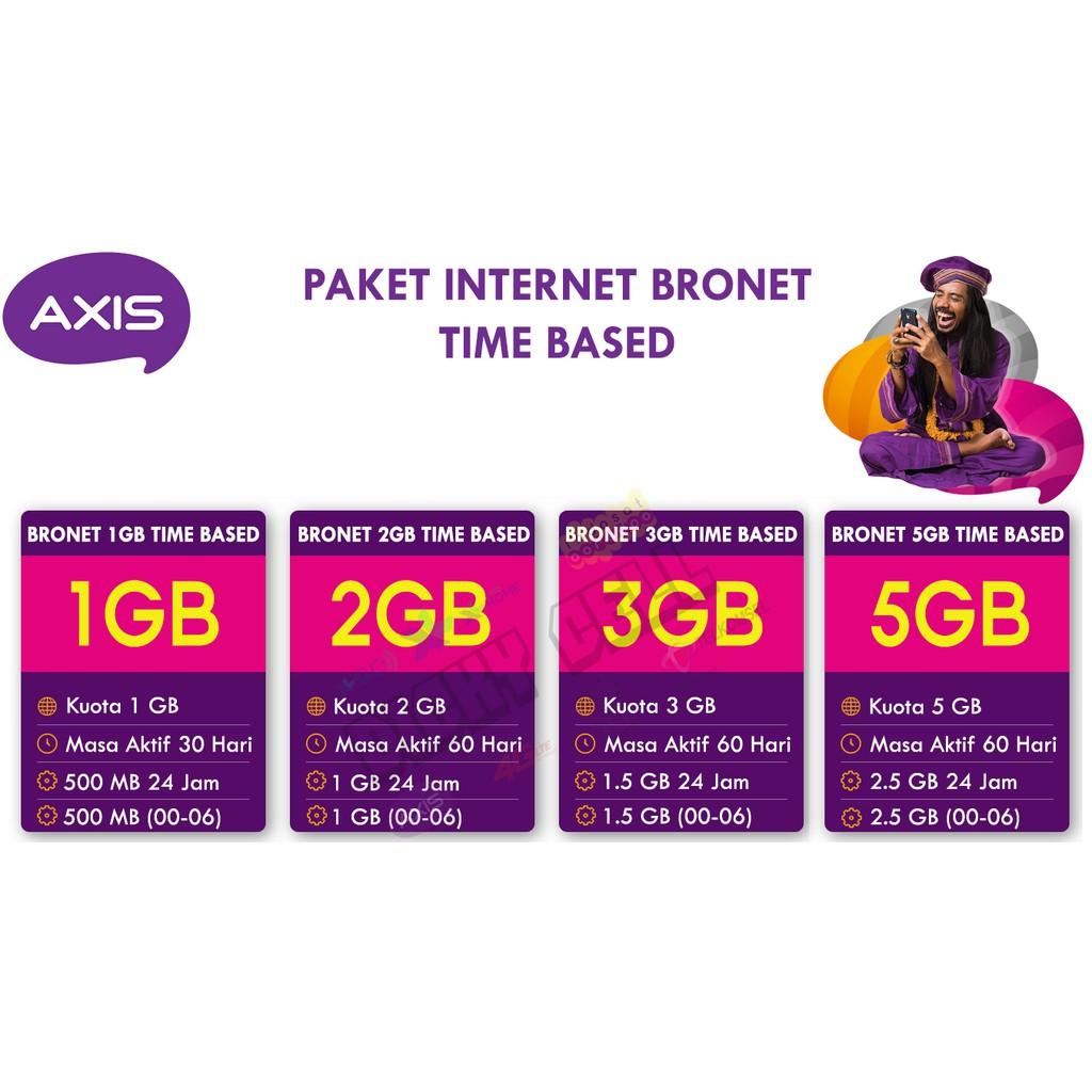 Update Termurah Bonus Telpon Voucher Data Three Tri 3 4g Lte 33gb Kuota 66gb Shopee Indonesia