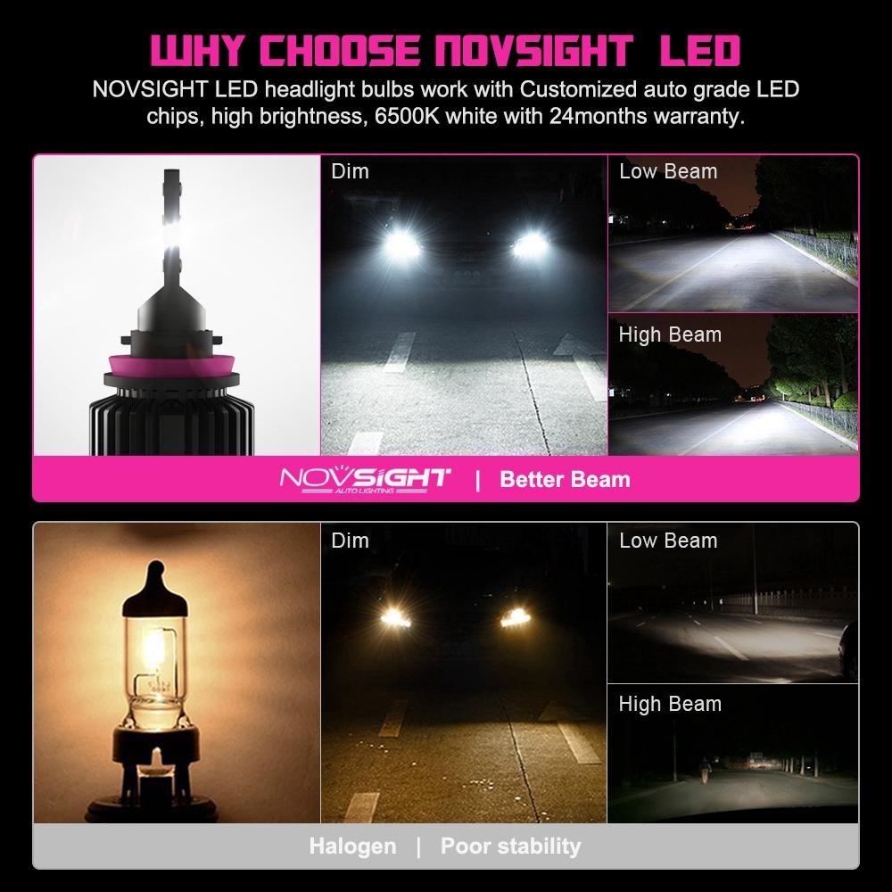H3 LED Light White /& Ice Blue Still//Flash Mode Fog Light Kit DC 12V-24V 100W sh2