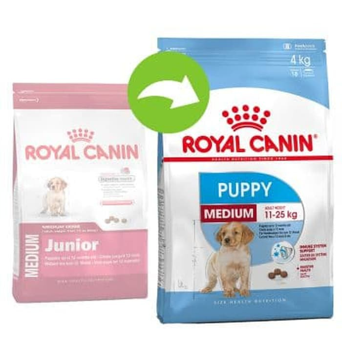 Dogfood Royal Canin Puppy Medium 10kg Makanan Anjing Royacl Canin Junior Medium Shopee Indonesia