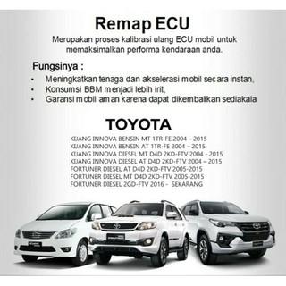 Harga Mobil Fortuner Terbaik Mobil Otomotif Februari 2021 Shopee Indonesia