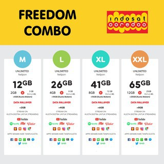 36+ Cara Beli Paket Freedom Combo Indosat paling mudah