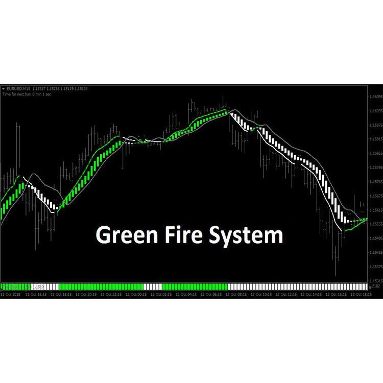 Cara Memahami Sinyal Pada Sistem Forex - Tanya Jawab Forex