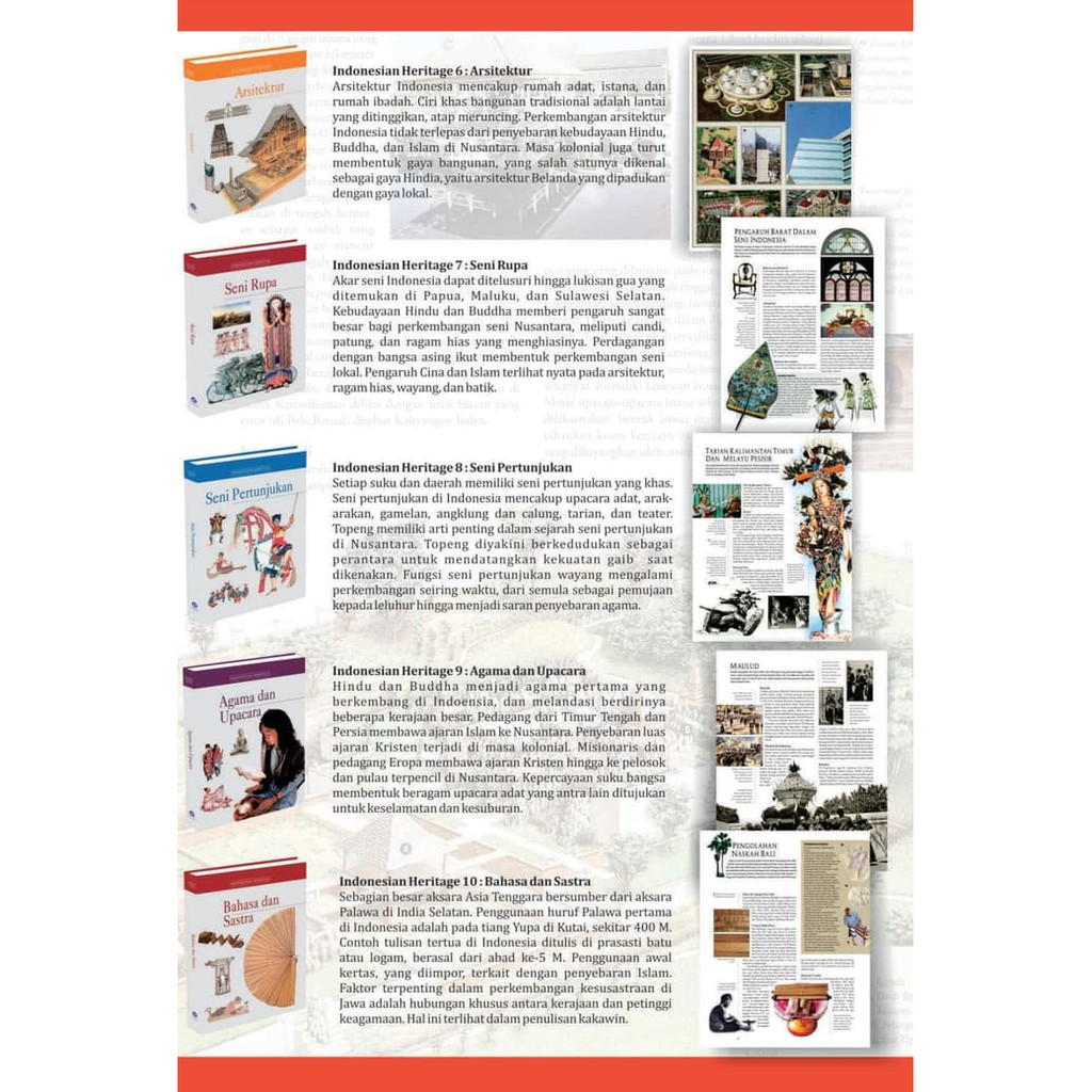⭐⭐⭐⭐⭐ Buku Ensiklopedia Indonesia Heritage Berkualitas