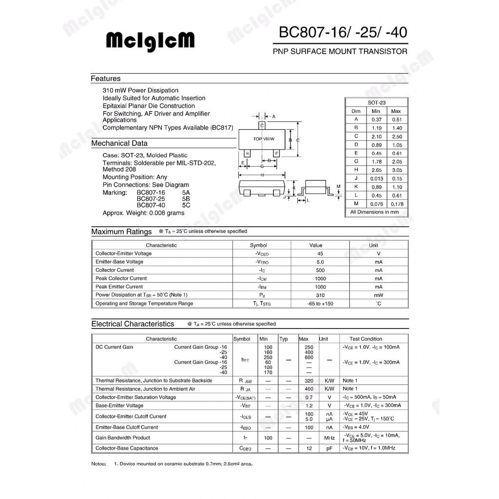 CUSCINETTO SKF 6208 Open-NUOVO CON SCATOLA 40x80x18