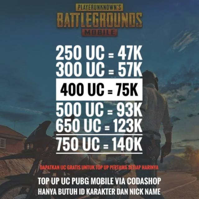TOP UP UC PUBG MOBILE TERMURAH 100% LEGAL VIA CODASHOP