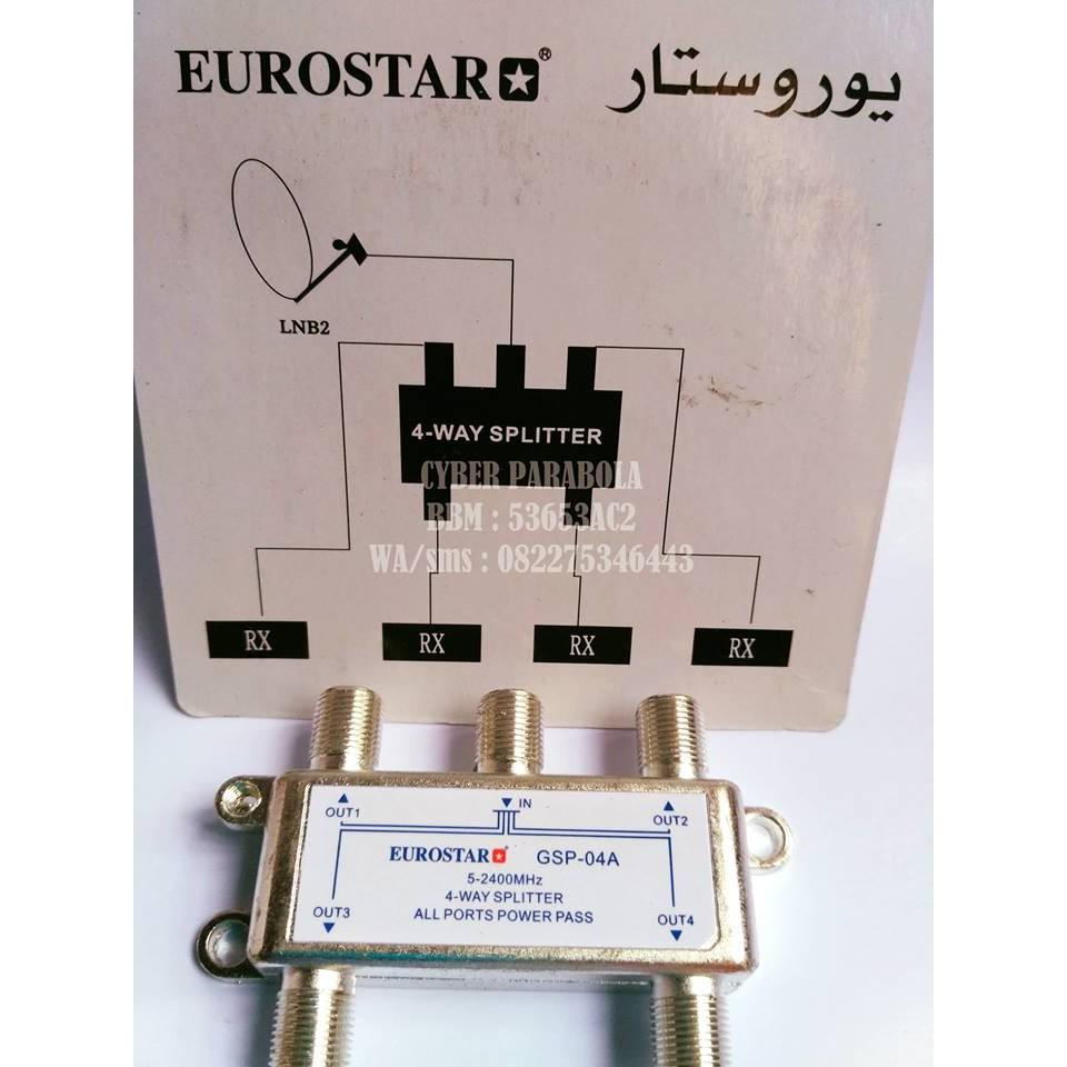 Lnb C Band Kaonsat Putih Premium Dengan Noise 13k Shopee Indonesia 1 Satelit Receiver Parabola Lock