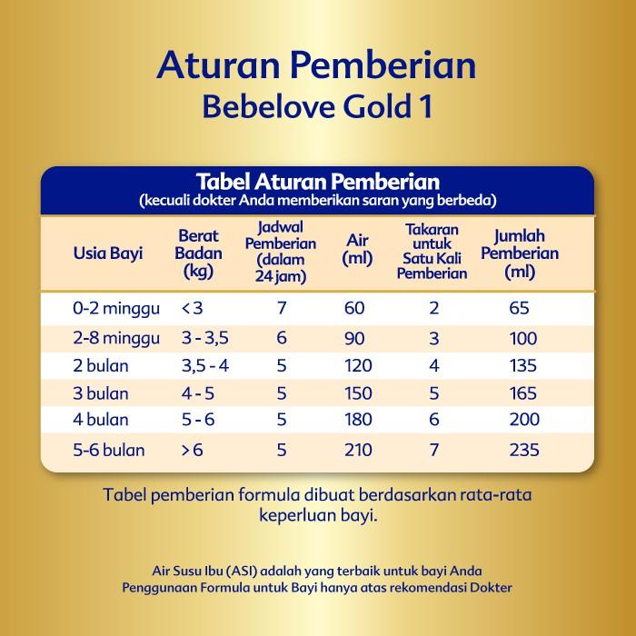 Bebelove Gold 1 Formula Bayi Bubuk 700 Gr Shopee Indonesia