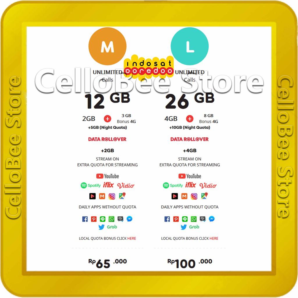 Kartu Perdana Smartfren 4g Total Kuota 10gb 16gb 30gb 60gb Gsm 22 Gb Unlimited Shopee Indonesia