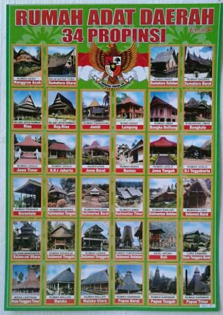 Poster Baju Adat Poster Rumah Adat Poster Tarian Adat Daerah Shopee Indonesia