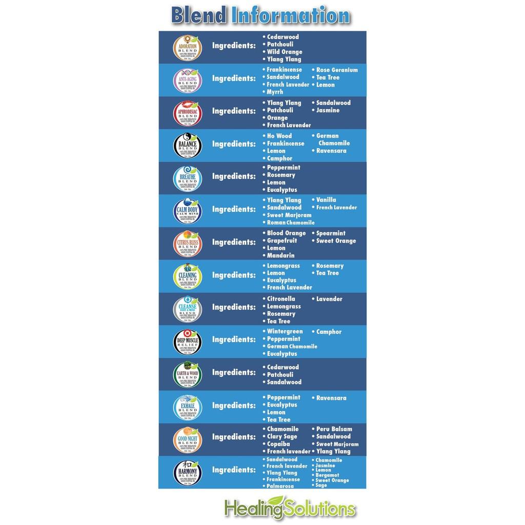 Minyak Healing Solutions Joy Blend Essential Oil 10Ml Alami | Shopee Indonesia