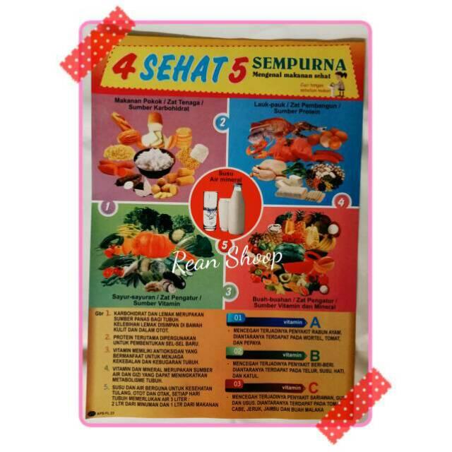 Mainan Poster Edukasi Belajar Anak Seri Empat 4 Sehat Lima 5 Sempurna Shopee Indonesia