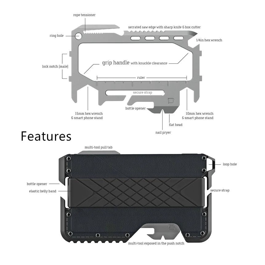 Metal Clip EDC Wallet Tactical Multi-function Wallet Card Package Army Fans