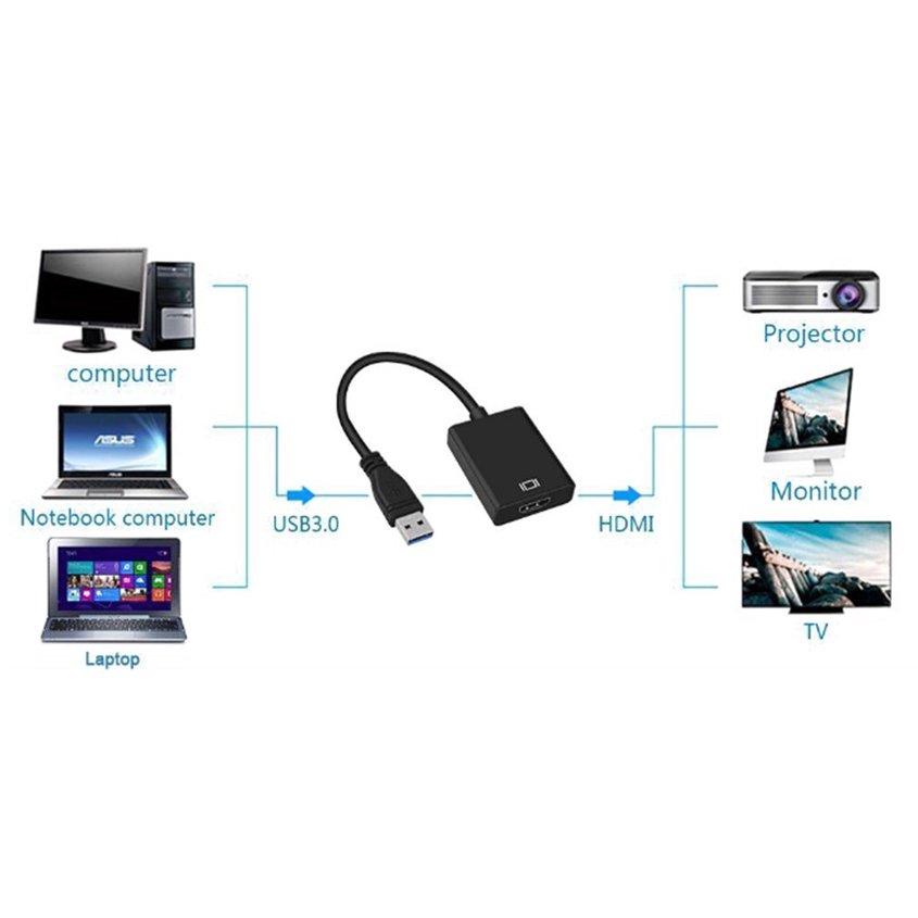 Kabel Adaptor Konverter Transmisi Kecepatan Tinggi USB 3.0 ke HDMI Audio Video | Shopee Indonesia