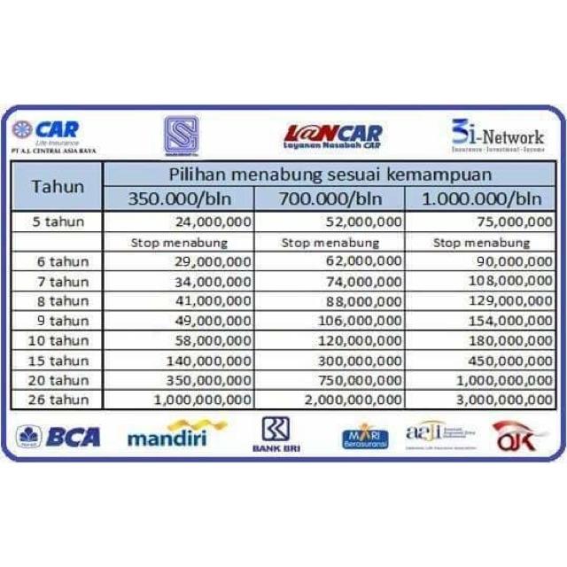Tabungan Car Shopee Indonesia