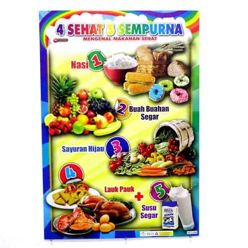 Poster 4 Sehat 5 Sempurna Shopee Indonesia