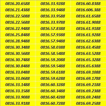 Nomor Cantik Kartu Perdana XL Bebas 10 Digit Seri 0819 678 xxx / 0819 6789 xx