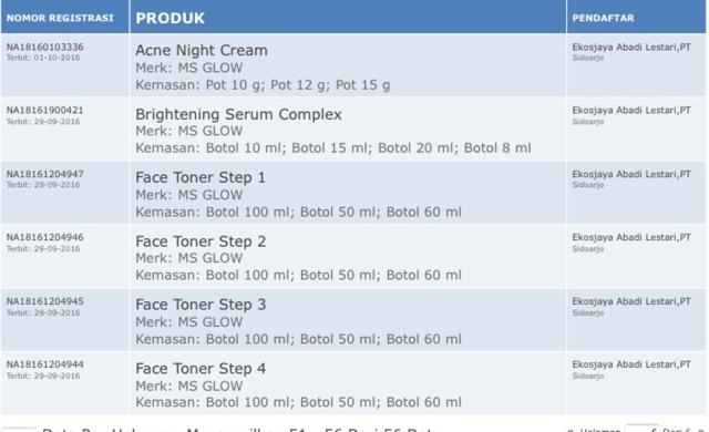 Cream malam Ms glow / night whitening step 1 2 3 4 ultimate acne msglow luminous night   Shopee Indonesia