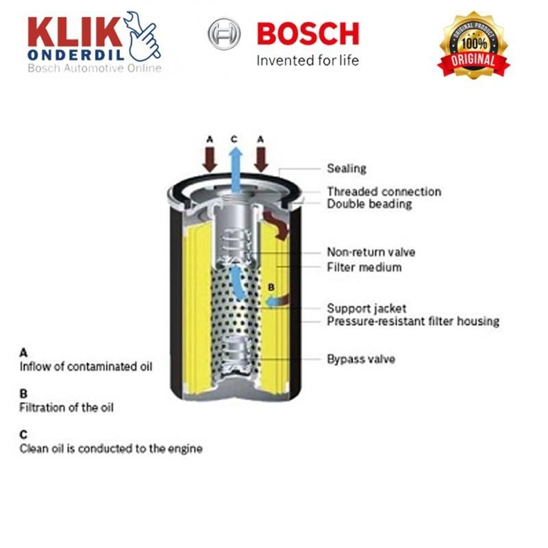 Price Checker Bosch Filter Oli Mobil Honda Mobilio 0986af0126 Di