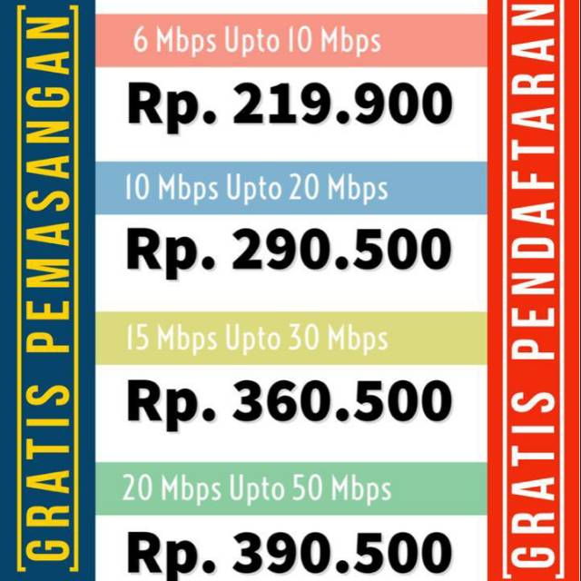 Mnc Play Internet Rumah Murah Shopee Indonesia
