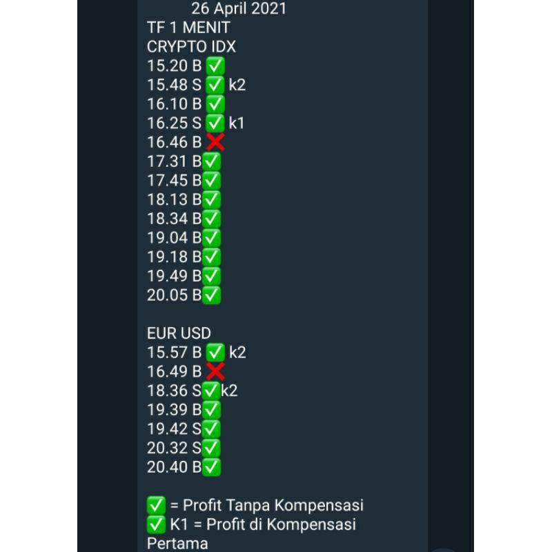 signal trading binomo 24jam olympic trade