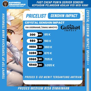Top Up Genshin Impact Pc Android Ios 50 100 Shopee Indonesia