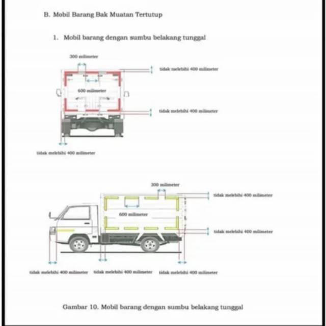 Stiker Lolos Kir Mobil Box Bak Truck Bok Truk Stiker Pemantul Cahaya Sticker Reflector Shopee Indonesia