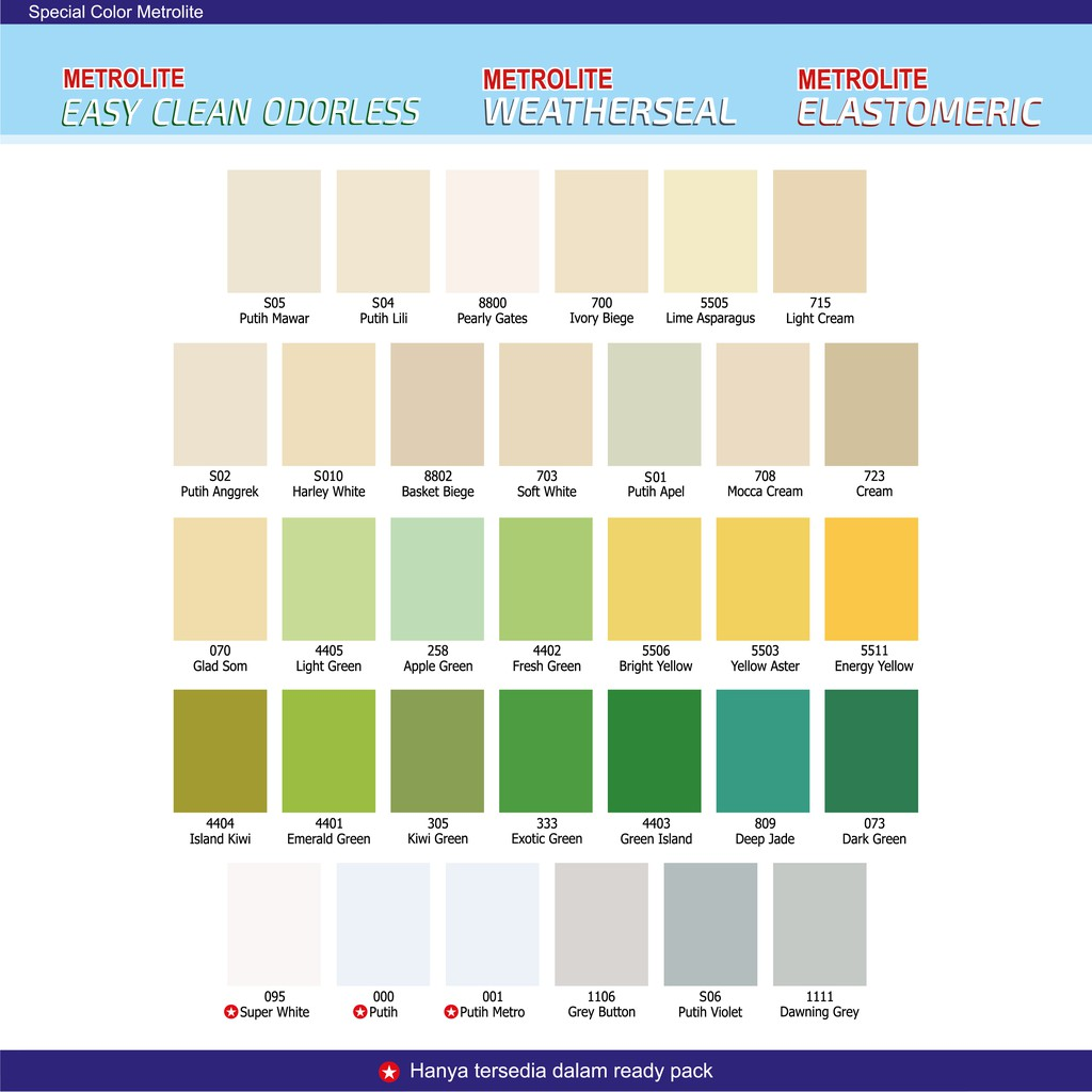 Cat Tembok Metrolite Weatherseal 2 5 Liter Pacific Paint Shopee Indonesia Warna cat tembok metrolite