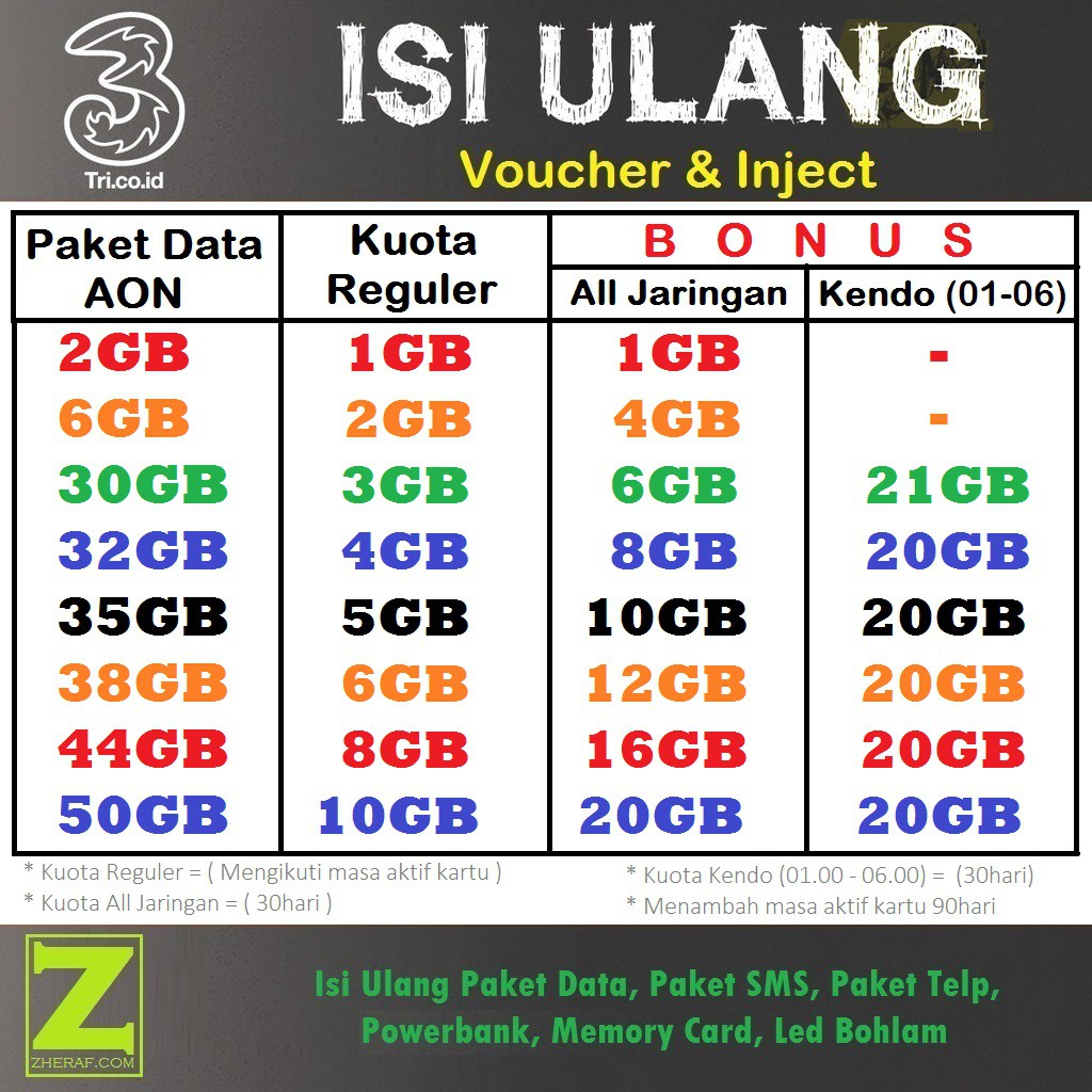 Murah Paket Data Internet Kuota Three Tri 3 1gb 2gb 4gb 5gb 6gb 8gb Special Vocher 100rb 10gb 12gb 15gb 18gb 24gb 30gb Shopee Indonesia