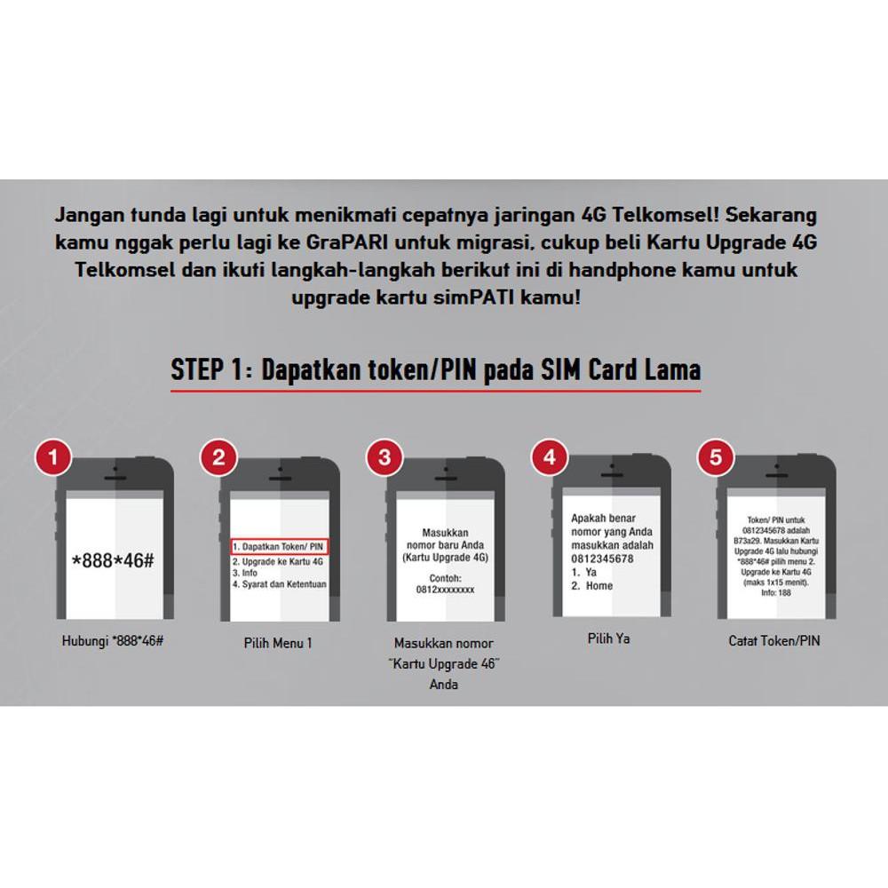 Promo Upgrade Kartu Telkomsel Simpati As Loop Menjadi 4g Lte Murah