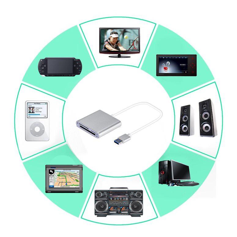 Multi-in-1 Aluminum USB 3.0 CF//SD//TF Micro SD//SDMD//MMC Memory Card Reader Black