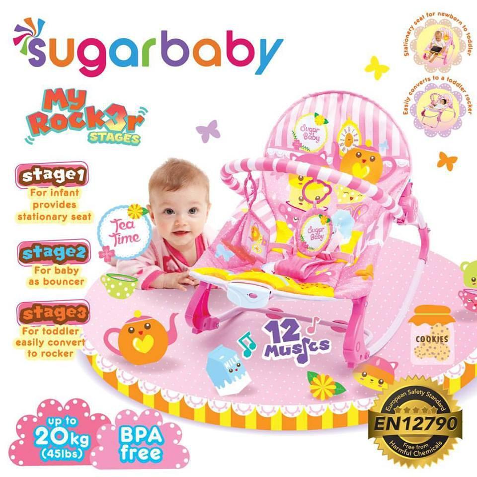 Sugar Baby Perlak Ompol Bayi Karet Sugarbaby Organic Healthy Cot Model Blue Lion Sheet Seperti Ondo Smartstart Shopee Indonesia