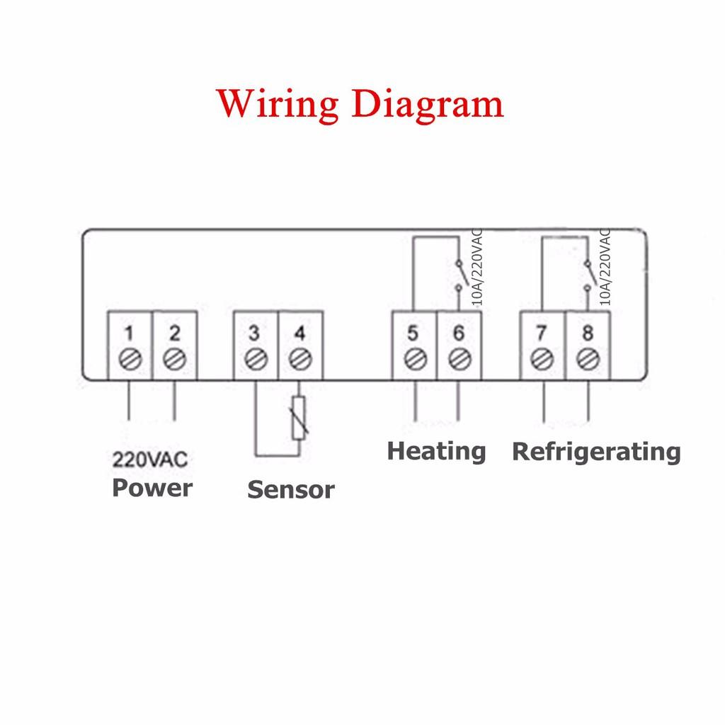 Hoa Wiring Diagram