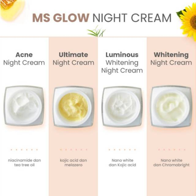 Ms Glow Whitening Formula Baru Paket Glow Normal Shopee Indonesia