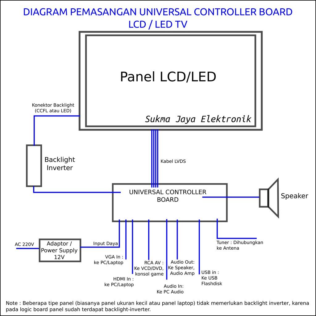 Paket Lengkap Panel Laptop - Universal Controller Board LCD - LED TV