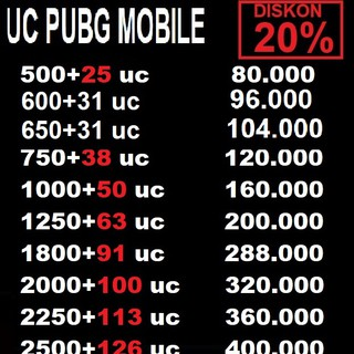 Uc Pubg Top Up Via Id Aman Dan Legal 100 Promo Diskon 20 Edisi Besar Shopee Indonesia