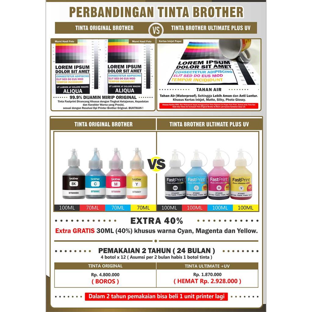 Tinta Photo Ultimate Plus Uv Black 70ml Epson L100 L200l210 L350 664 Satu Set Varian Warna Cyan Magenta Yellow Shopee Indonesia